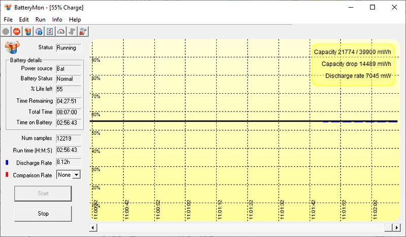 Đánh giá Dell Inspiron 3580