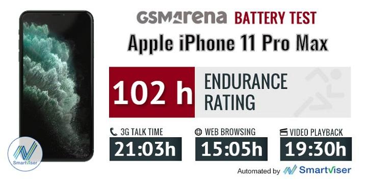 Sforum - Trang thông tin công nghệ mới nhất gsmarena_306 Đánh giá Apple iPhone 11 Pro/11 Pro Max: Khả năng chụp hình tốt, dung lượng pin cải thiện vượt bậc