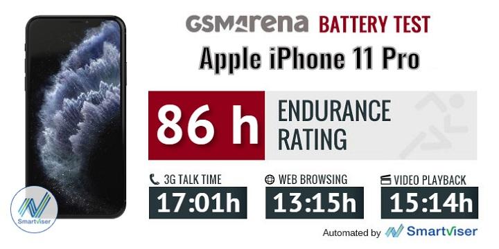 Sforum - Trang thông tin công nghệ mới nhất gsmarena_268 Đánh giá Apple iPhone 11 Pro/11 Pro Max: Khả năng chụp hình tốt, dung lượng pin cải thiện vượt bậc