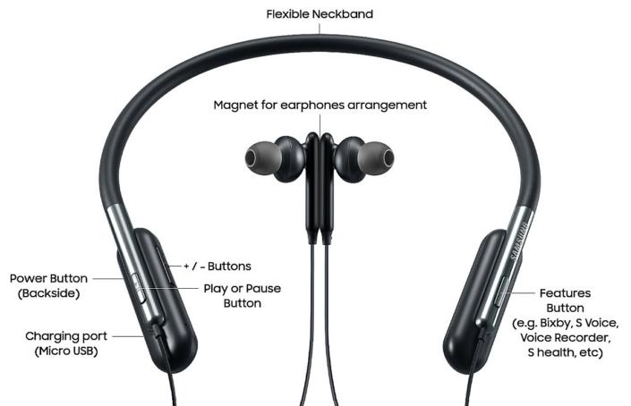 Tai nghe Samsung U Flex: Trang bị công nghệ âm thanh cao cấp, thiết kế linh hoạt với đời sống
