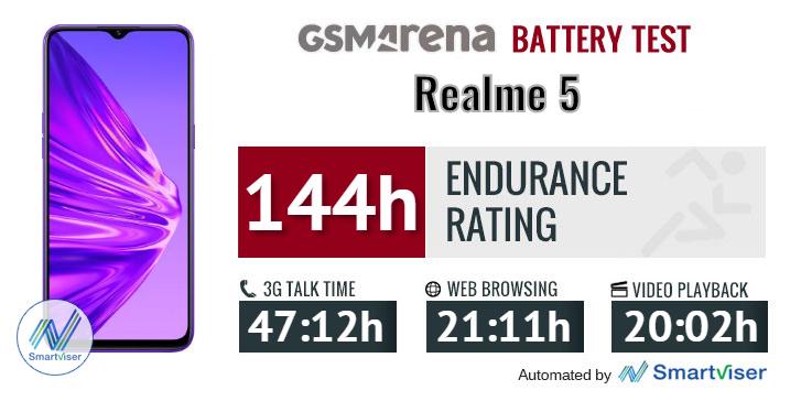 Sforum - Trang thông tin công nghệ mới nhất gsmarena_433 Đánh giá Realme 5: Thiết kế cao cấp, họa tiết lưng đẹp mắt, 4 camera linh hoạt, giá chỉ 3,990,000 đồng