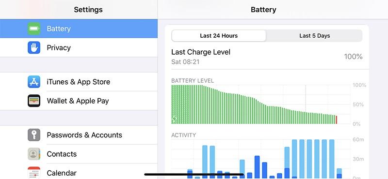 Điện thoại iPhone 11 256GB | Thời lượng pin