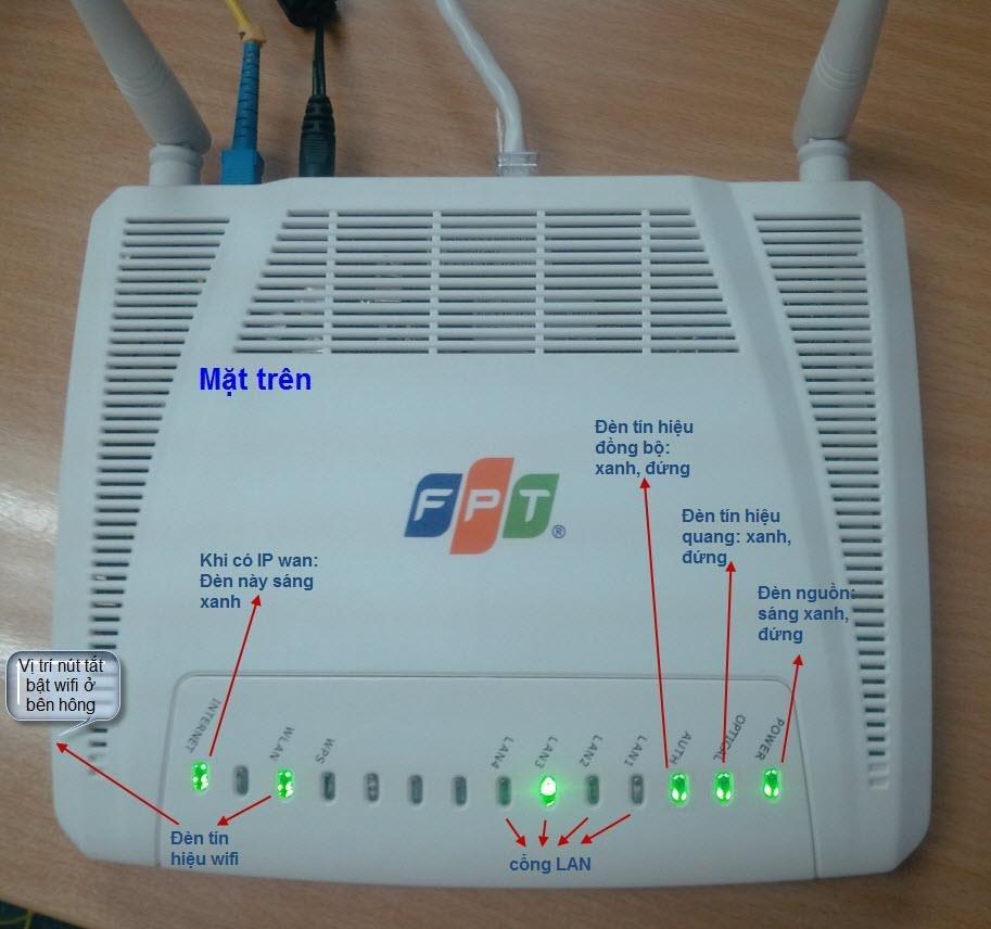 Các đèn tín hiệu trên modem wifi FPT - fpttelecom24h.org