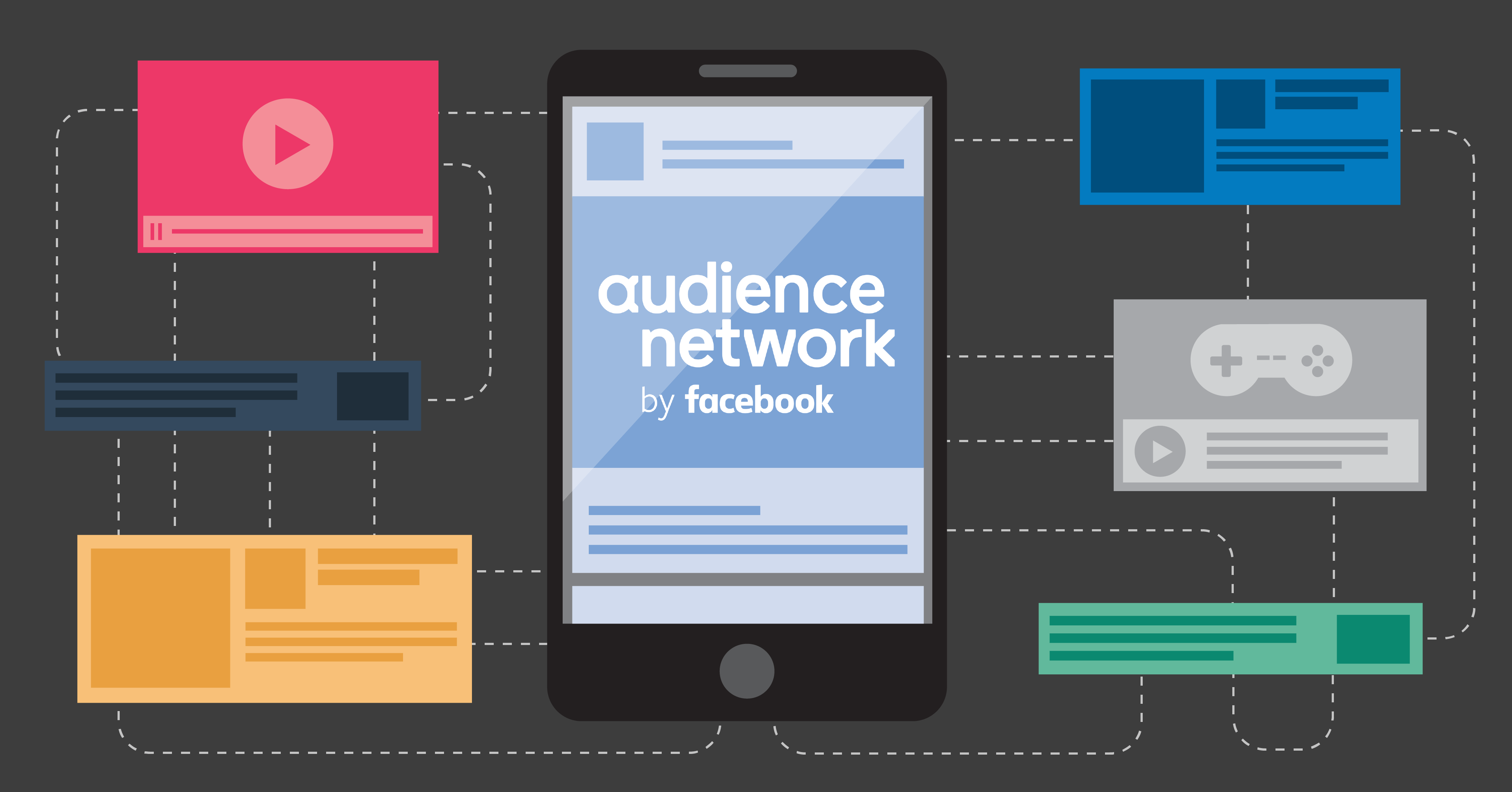 Why You Shouldn't Be Afraid of the Facebook Audience Network | AdParlor