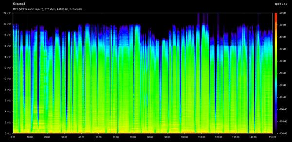 Cách phân biệt chất lượng nhạc MP3 với nhạc LOSSLESS chất lượng cao | Tinh  tế