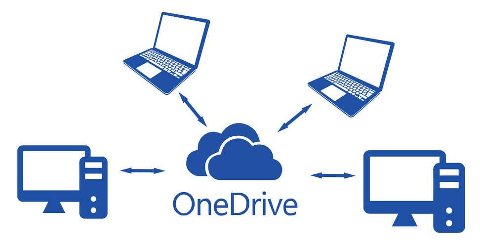 OneDrive là gì? Cách tạo tài khoản OneDrive