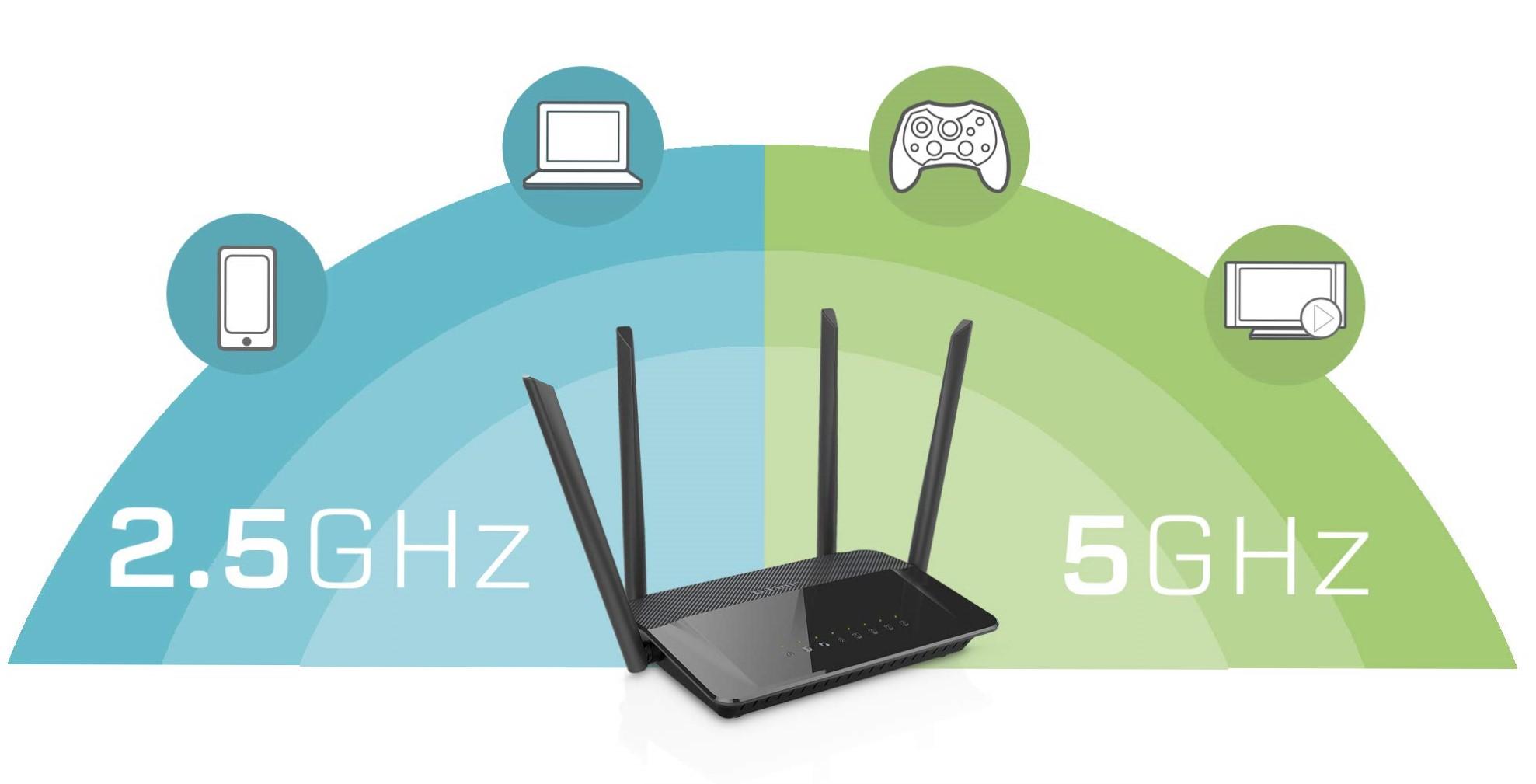 wifi 5ghz là gì