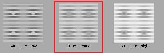 Gamma chuẩn