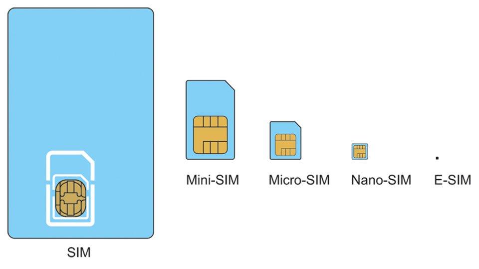 Nano sim là gì? Cách chuyển từ sim thường sang sim Nano
