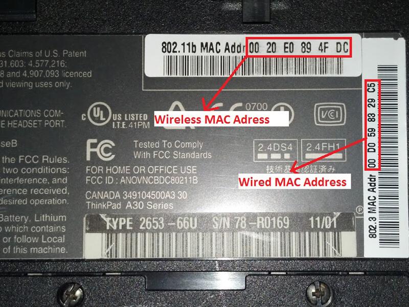Địa chỉ IP và địa chỉ Mac là gì? - Long Vân