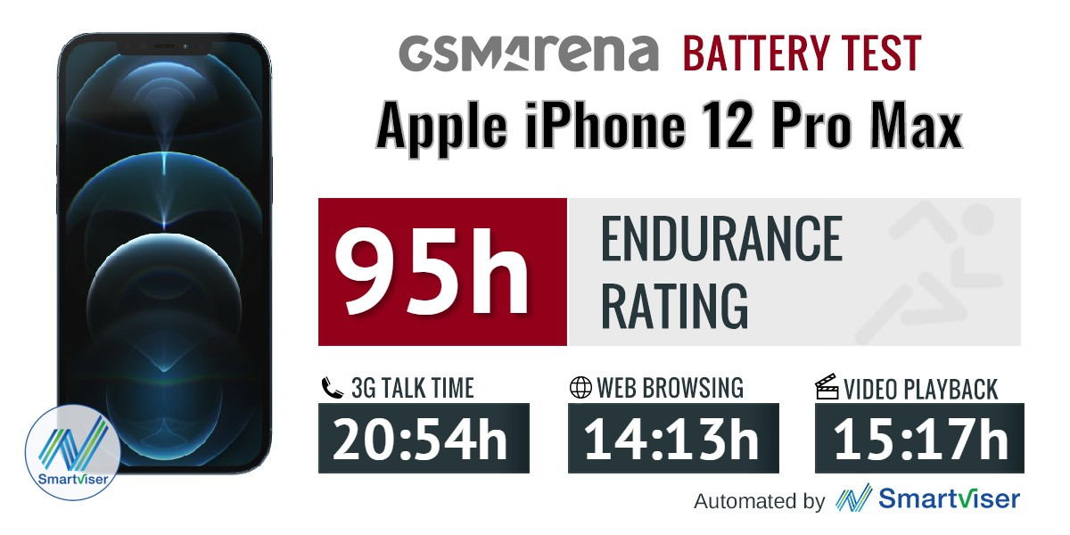 Sforum - Trang thông tin công nghệ mới nhất gsmarena_309 Đánh giá iPhone 12 Pro Max: Thiết kế sang trọng, cấu hình mạnh mẽ cùng camera ấn tượng