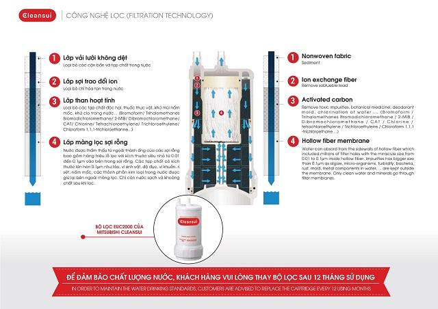 Sử dụng thiết bị chuyên dụng đo lường chất lượng nước